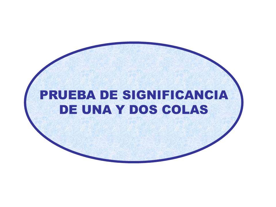 PRUEBA DE SIGNIFICANCIA