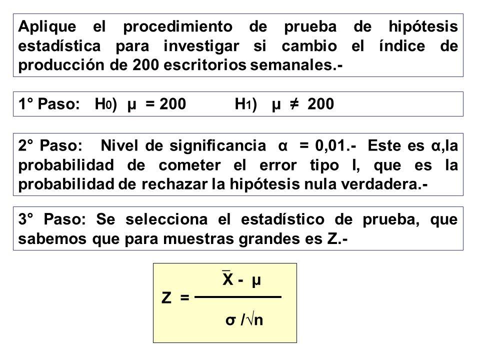 Aplique el procedimiento de prueba de hipótesis estadística para investigar si cambio el índice de producción de 200 escritorios semanales.-
