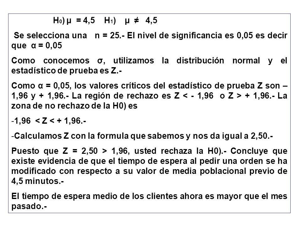 H0) µ = 4,5 H1) µ ≠ 4,5Se selecciona una n = 25.- El nivel de significancia es 0,05 es decir que α = 0,05.