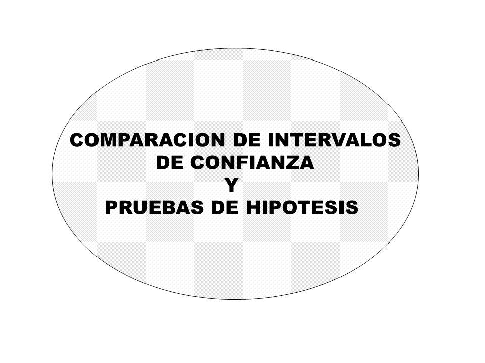 COMPARACION DE INTERVALOS