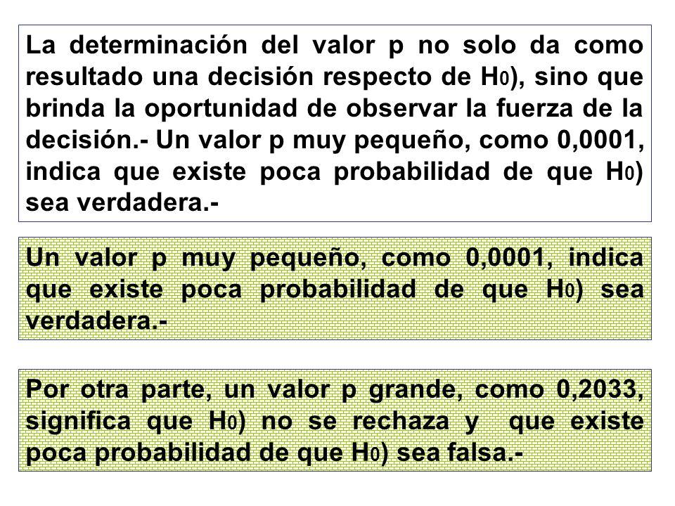 La determinación del valor p no solo da como resultado una decisión respecto de H0), sino que brinda la oportunidad de observar la fuerza de la decisión.- Un valor p muy pequeño, como 0,0001, indica que existe poca probabilidad de que H0) sea verdadera.-