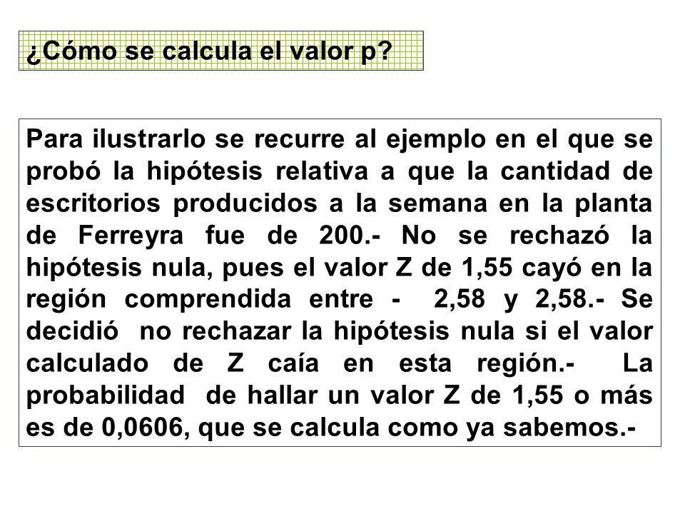 ¿Cómo se calcula el valor p