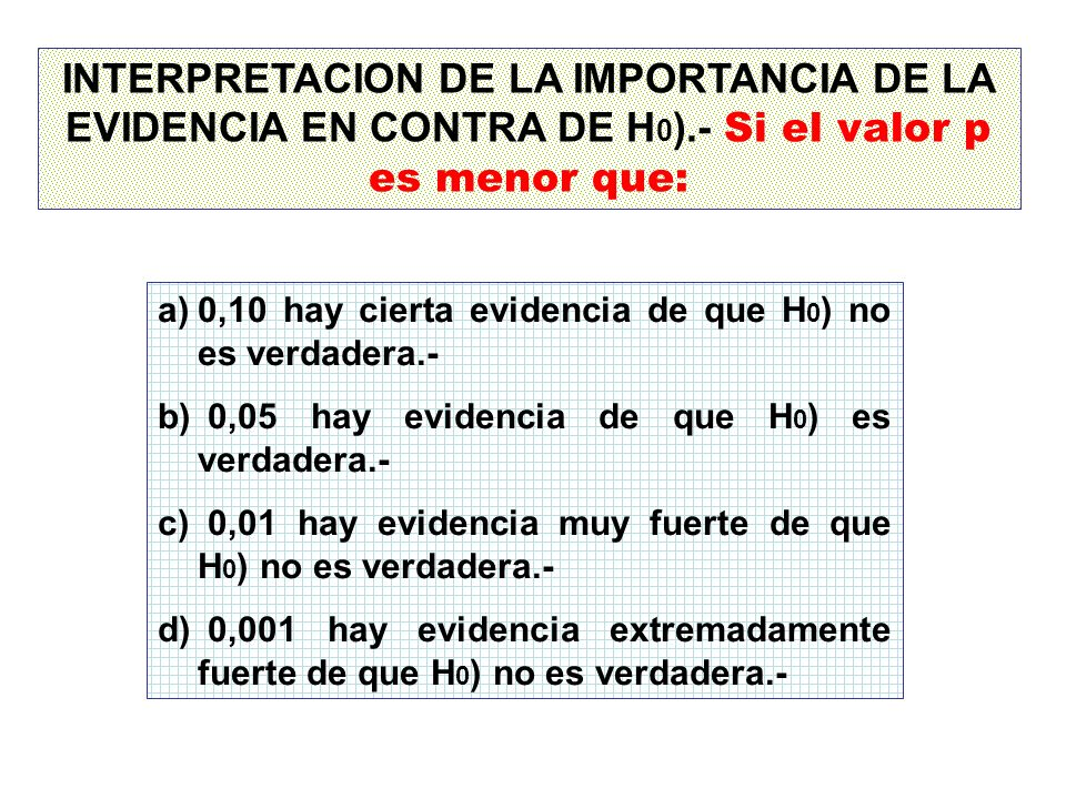 INTERPRETACION DE LA IMPORTANCIA DE LA EVIDENCIA EN CONTRA DE H0)