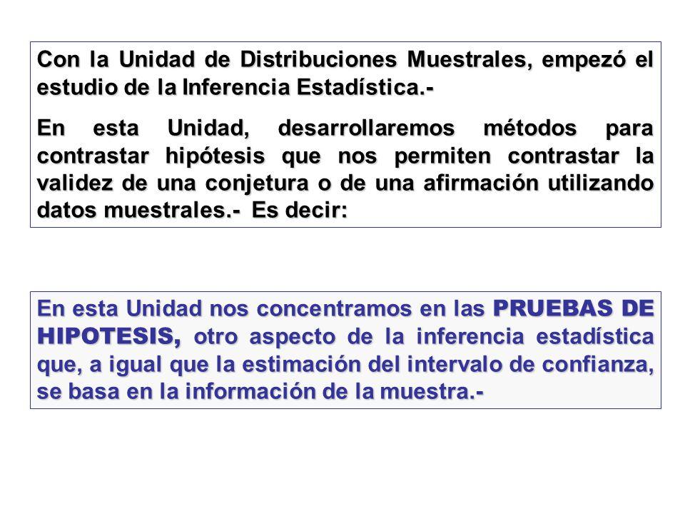Con la Unidad de Distribuciones Muestrales, empezó el estudio de la Inferencia Estadística.-