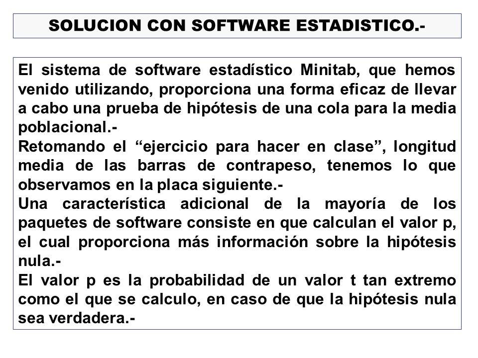 SOLUCION CON SOFTWARE ESTADISTICO.-