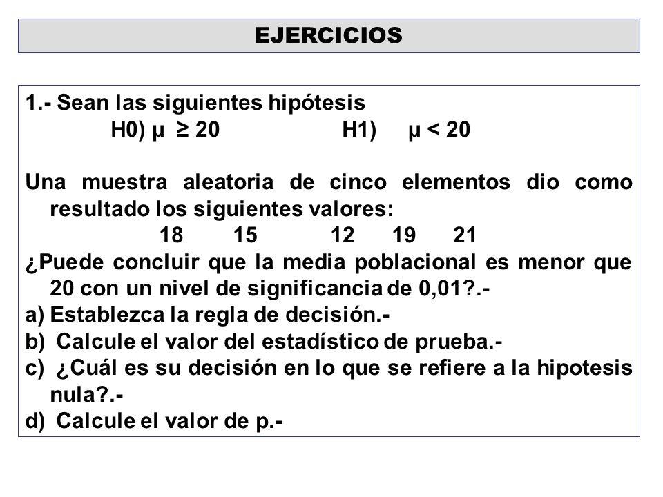 EJERCICIOS 1.- Sean las siguientes hipótesis. H0) µ ≥ 20 H1) µ < 20.