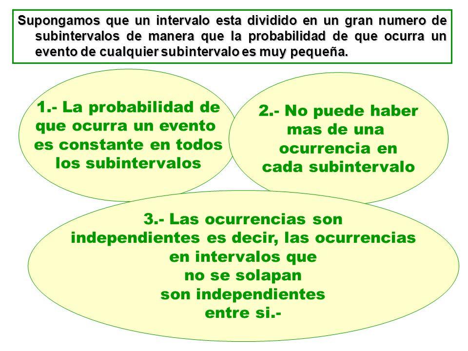 independientes es decir, las ocurrencias