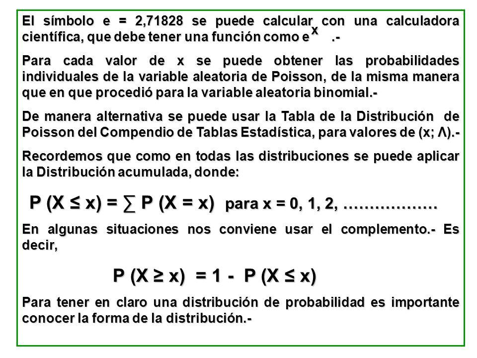 El símbolo e = 2,71828 se puede calcular con una calculadora científica, que debe tener una función como e .-