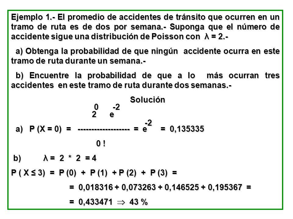 Ejemplo 1.- El promedio de accidentes de tránsito que ocurren en un tramo de ruta es de dos por semana.- Suponga que el número de accidente sigue una distribución de Poisson con λ = 2.-