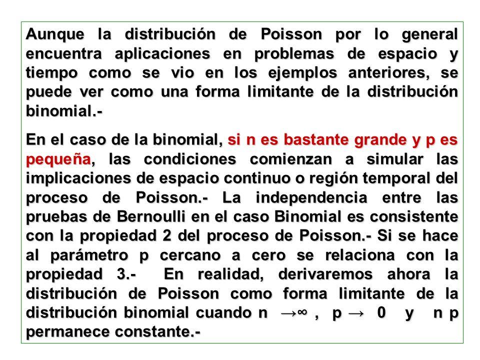 Aunque la distribución de Poisson por lo general encuentra aplicaciones en problemas de espacio y tiempo como se vio en los ejemplos anteriores, se puede ver como una forma limitante de la distribución binomial.-