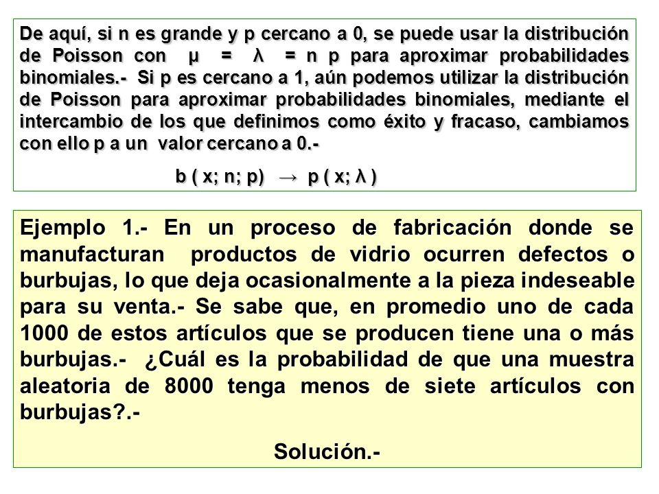 De aquí, si n es grande y p cercano a 0, se puede usar la distribución de Poisson con μ = λ = n p para aproximar probabilidades binomiales.- Si p es cercano a 1, aún podemos utilizar la distribución de Poisson para aproximar probabilidades binomiales, mediante el intercambio de los que definimos como éxito y fracaso, cambiamos con ello p a un valor cercano a 0.-
