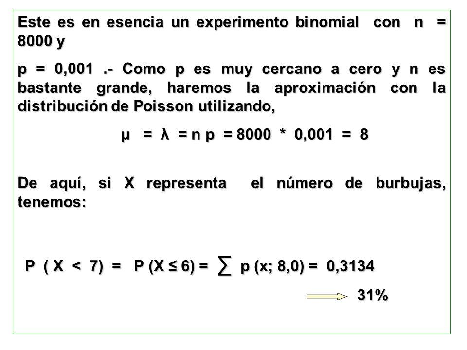 Este es en esencia un experimento binomial con n = 8000 y