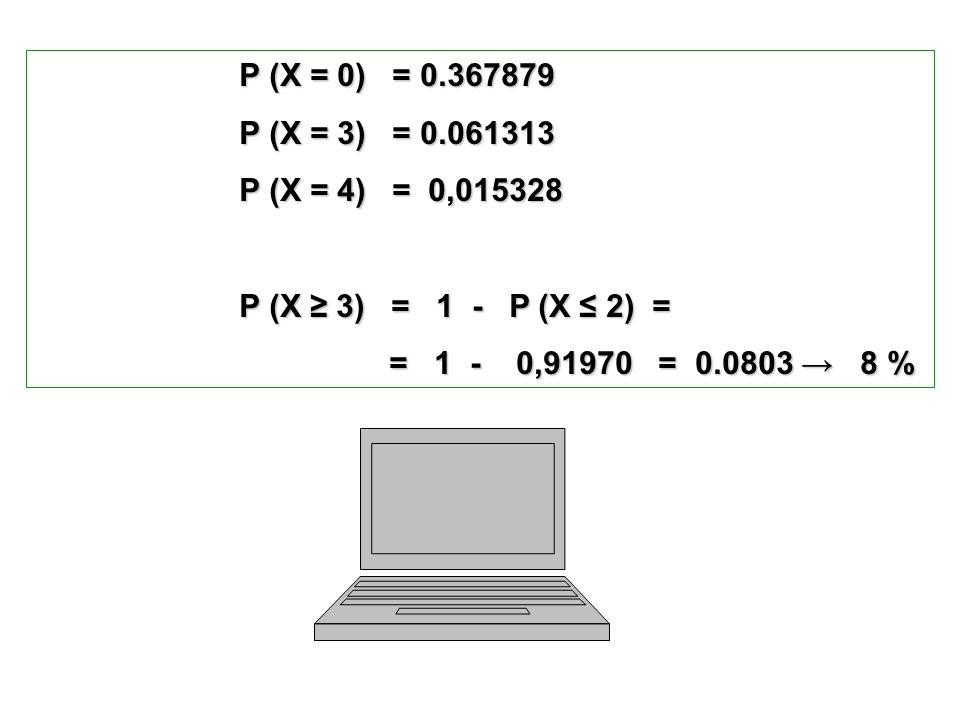 P (X = 0) = 0.367879 P (X = 3) = 0.061313. P (X = 4) = 0,015328. P (X ≥ 3) = 1 - P (X ≤ 2) =