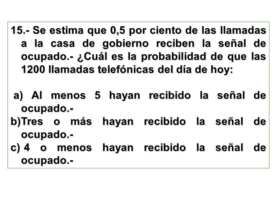 15.- Se estima que 0,5 por ciento de las llamadas a la casa de gobierno reciben la señal de ocupado.- ¿Cuál es la probabilidad de que las 1200 llamadas telefónicas del día de hoy: