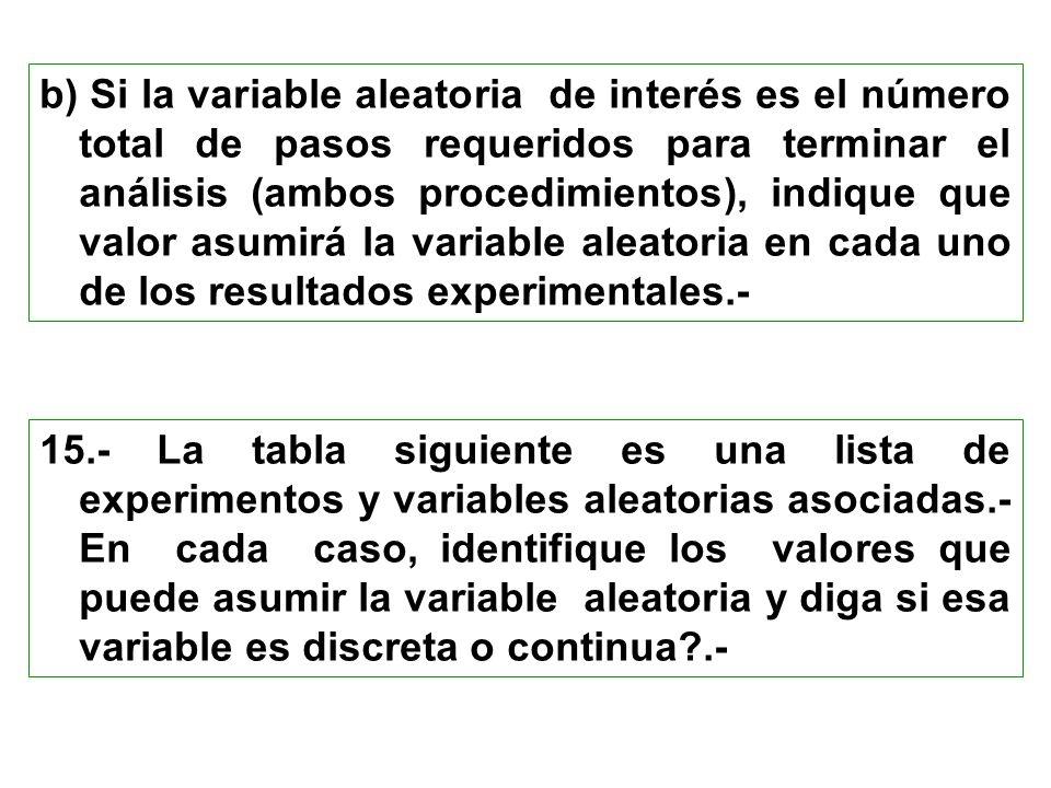 b) Si la variable aleatoria de interés es el número total de pasos requeridos para terminar el análisis (ambos procedimientos), indique que valor asumirá la variable aleatoria en cada uno de los resultados experimentales.-