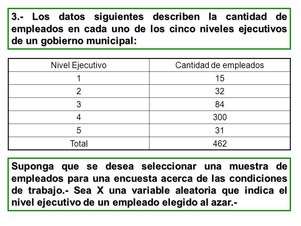 3.- Los datos siguientes describen la cantidad de empleados en cada uno de los cinco niveles ejecutivos de un gobierno municipal: