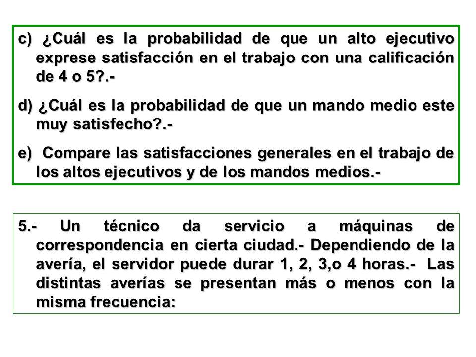 c) ¿Cuál es la probabilidad de que un alto ejecutivo exprese satisfacción en el trabajo con una calificación de 4 o 5 .-