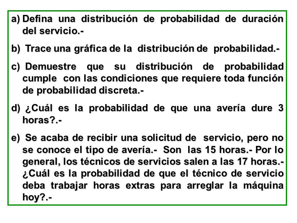 Defina una distribución de probabilidad de duración del servicio.-