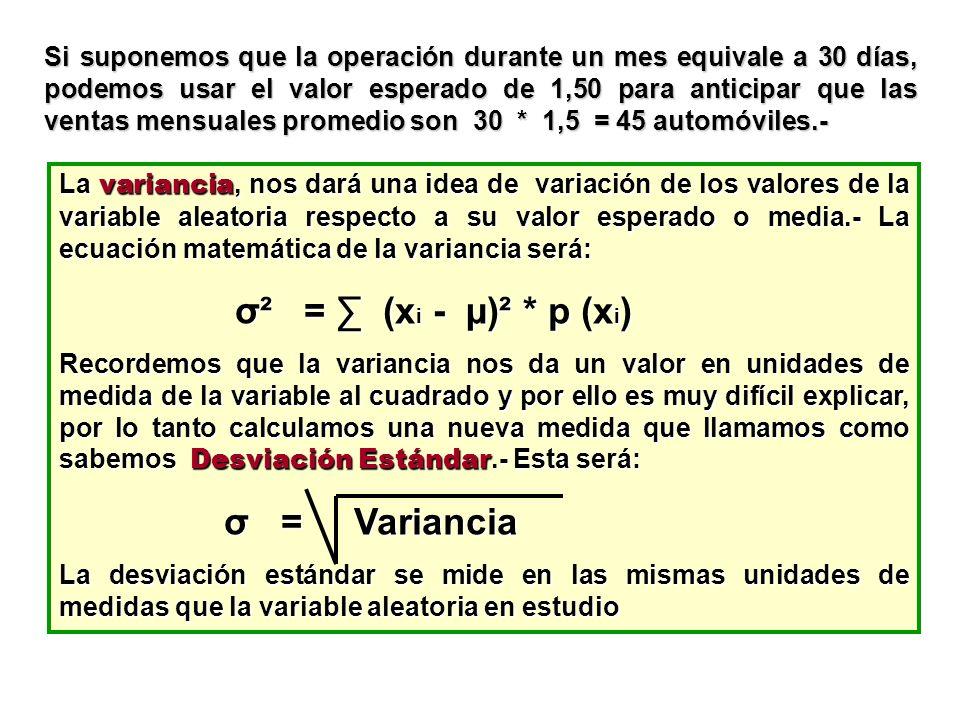 σ² = ∑ (xi - µ)² * p (xi) σ = Variancia
