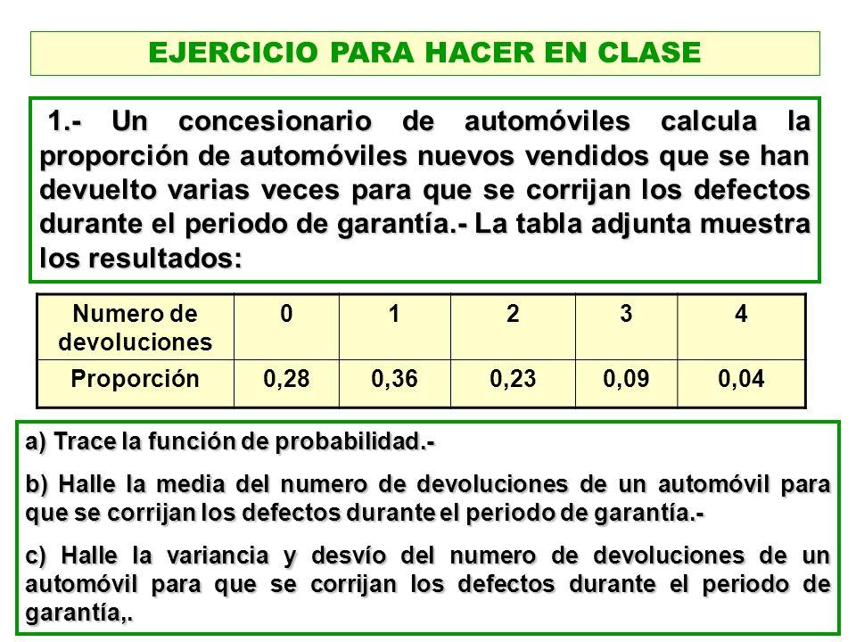 EJERCICIO PARA HACER EN CLASE Numero de devoluciones