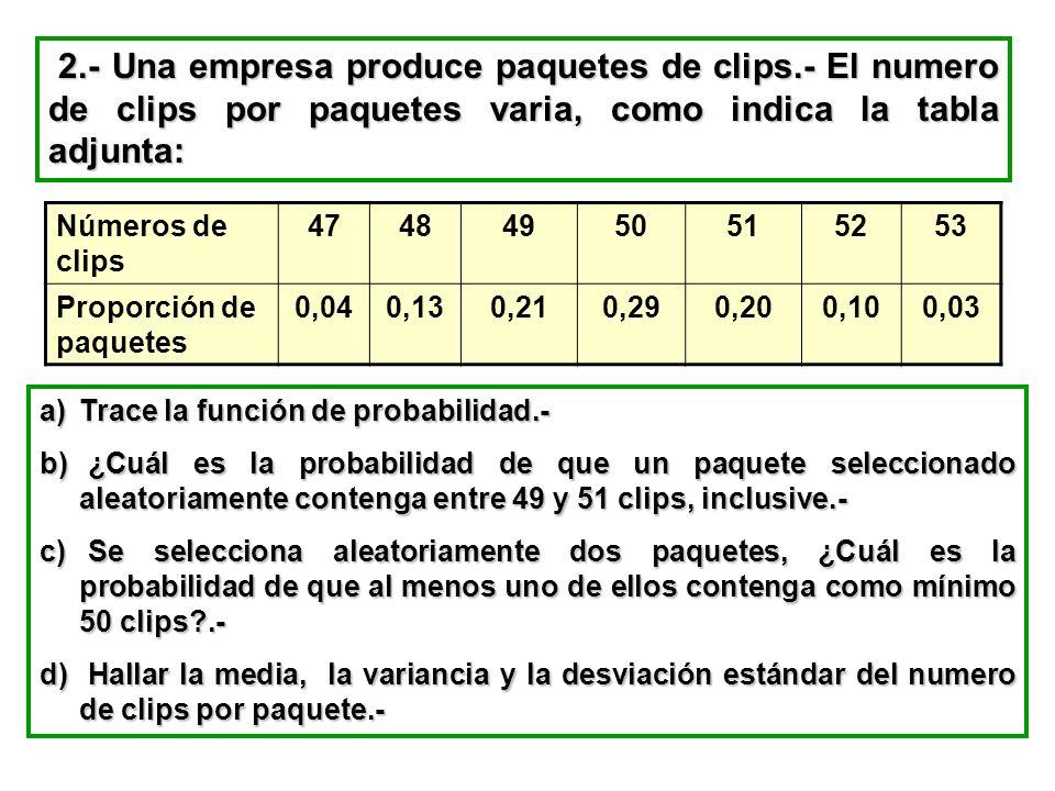 2. - Una empresa produce paquetes de clips