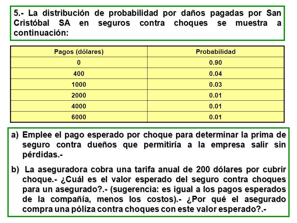 5.- La distribución de probabilidad por daños pagadas por San Cristóbal SA en seguros contra choques se muestra a continuación: