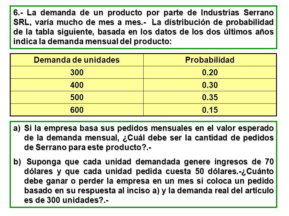 6.- La demanda de un producto por parte de Industrias Serrano SRL, varía mucho de mes a mes.- La distribución de probabilidad de la tabla siguiente, basada en los datos de los dos últimos años indica la demanda mensual del producto: