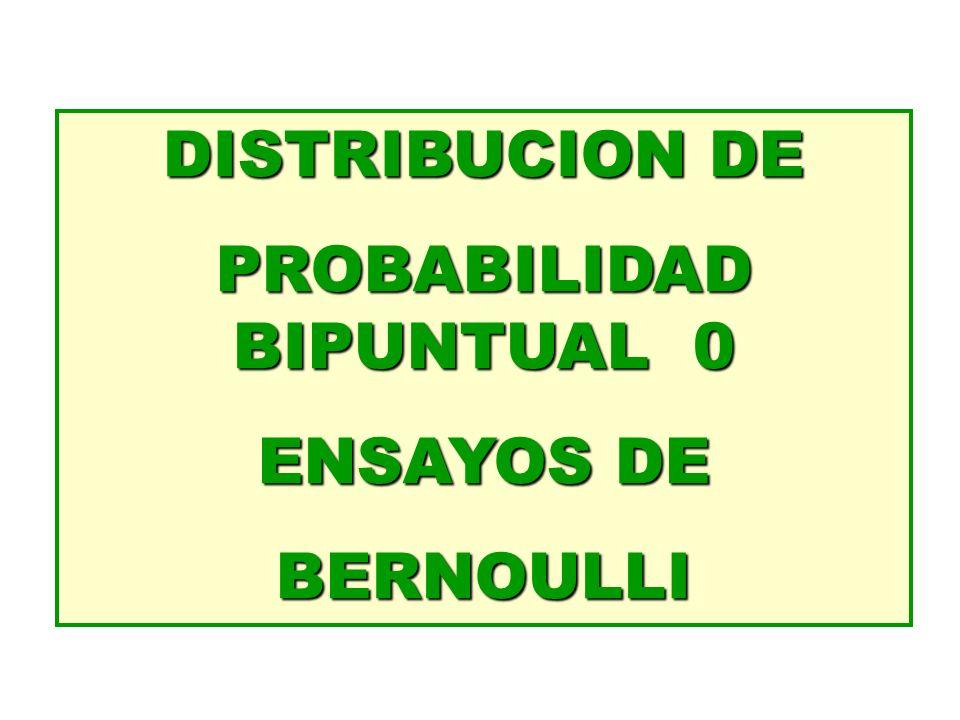 PROBABILIDAD BIPUNTUAL 0