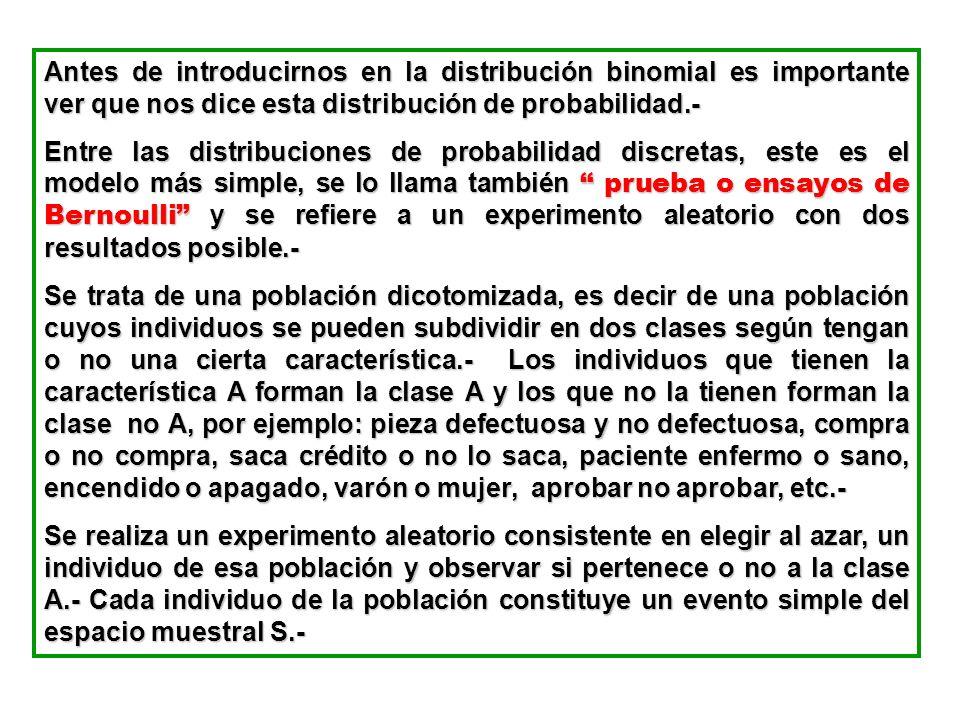 Antes de introducirnos en la distribución binomial es importante ver que nos dice esta distribución de probabilidad.-