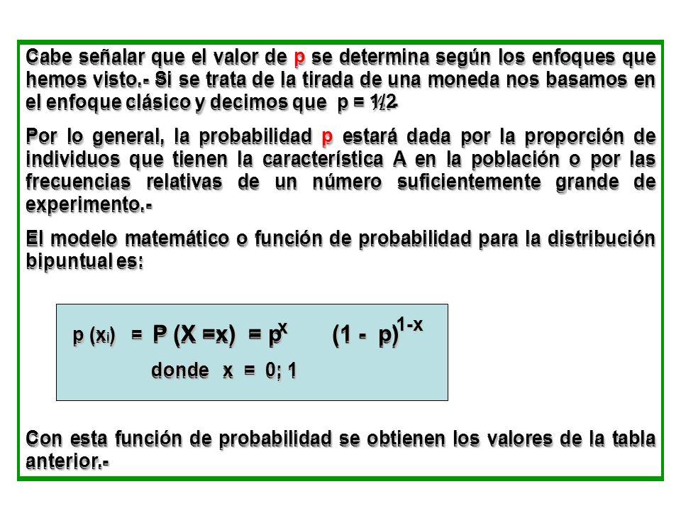 Cabe señalar que el valor de p se determina según los enfoques que hemos visto.- Si se trata de la tirada de una moneda nos basamos en el enfoque clásico y decimos que p = ½.-