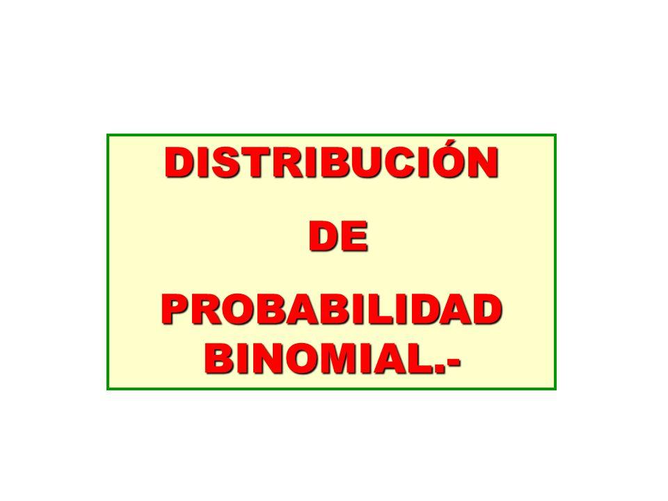 PROBABILIDAD BINOMIAL.-