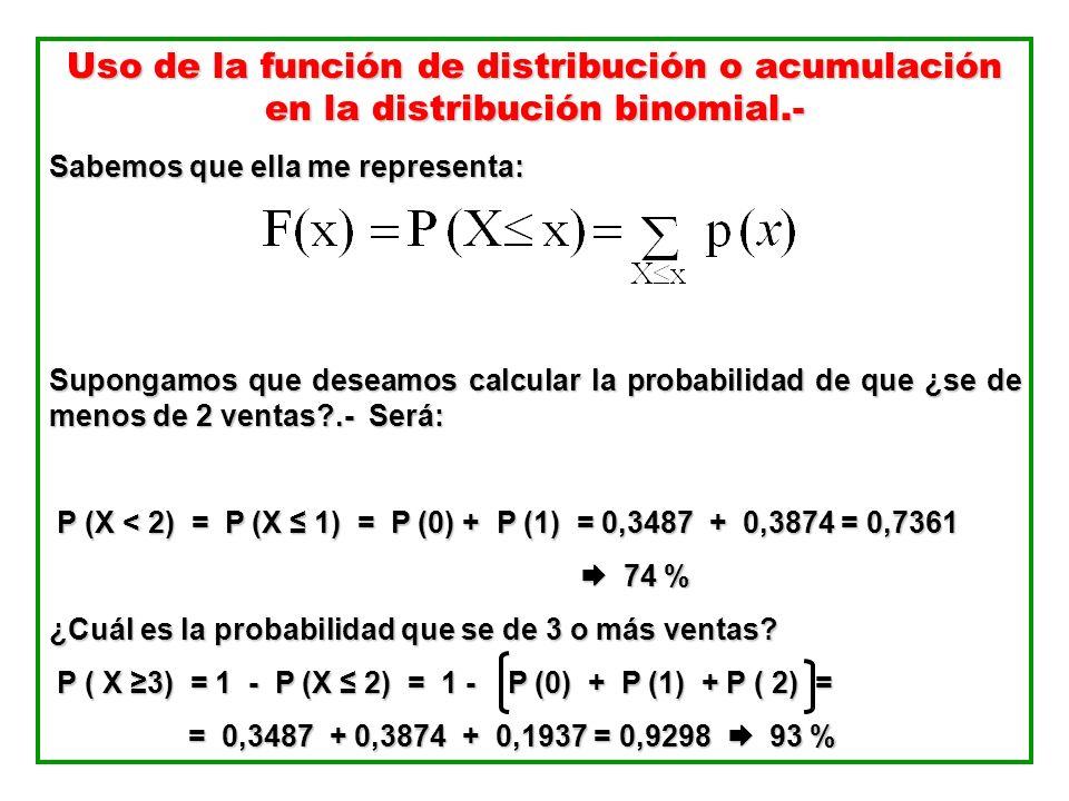 Uso de la función de distribución o acumulación en la distribución binomial.-