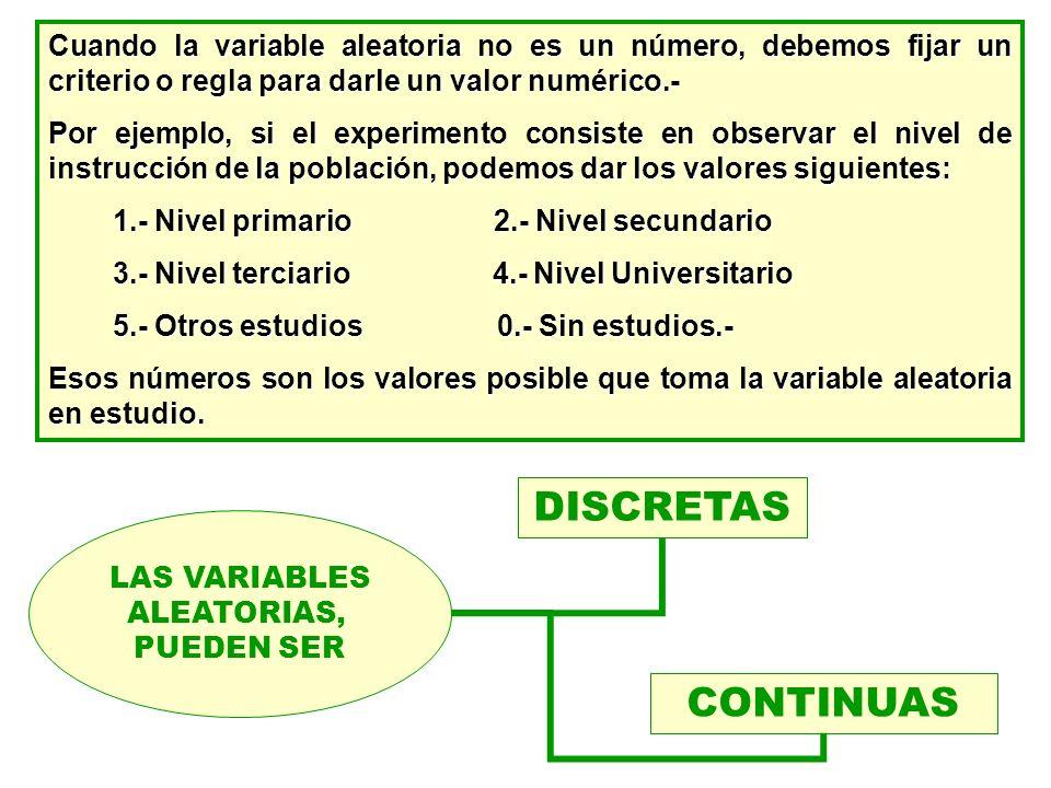 Cuando la variable aleatoria no es un número, debemos fijar un criterio o regla para darle un valor numérico.-