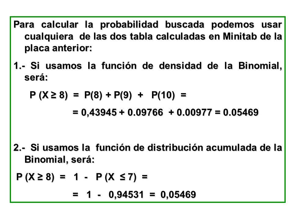 Para calcular la probabilidad buscada podemos usar cualquiera de las dos tabla calculadas en Minitab de la placa anterior: