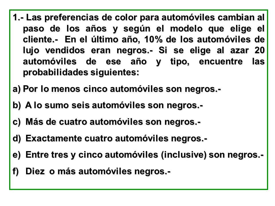 1.- Las preferencias de color para automóviles cambian al paso de los años y según el modelo que elige el cliente.- En el último año, 10% de los automóviles de lujo vendidos eran negros.- Si se elige al azar 20 automóviles de ese año y tipo, encuentre las probabilidades siguientes: