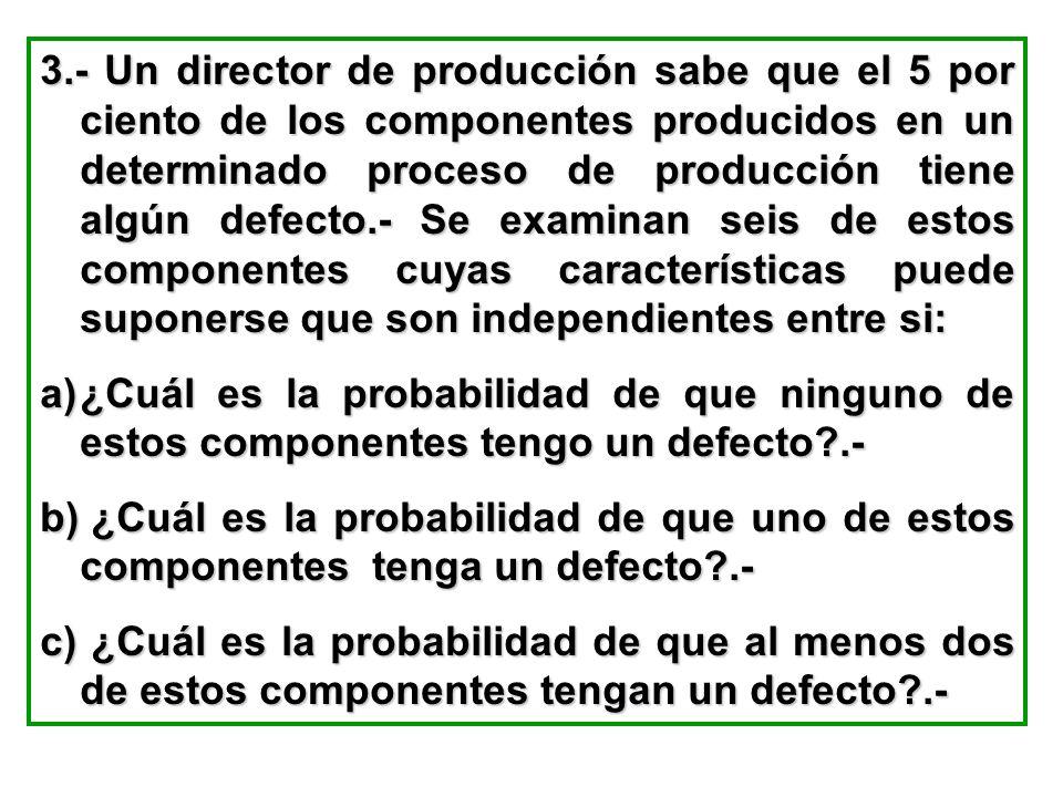 3.- Un director de producción sabe que el 5 por ciento de los componentes producidos en un determinado proceso de producción tiene algún defecto.- Se examinan seis de estos componentes cuyas características puede suponerse que son independientes entre si: