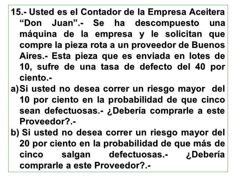 15. - Usted es el Contador de la Empresa Aceitera Don Juan