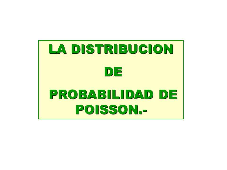 PROBABILIDAD DE POISSON.-