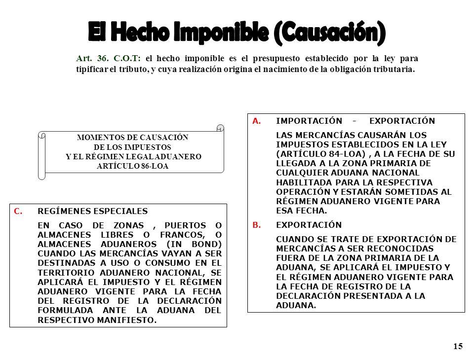 Y EL RÉGIMEN LEGAL ADUANERO