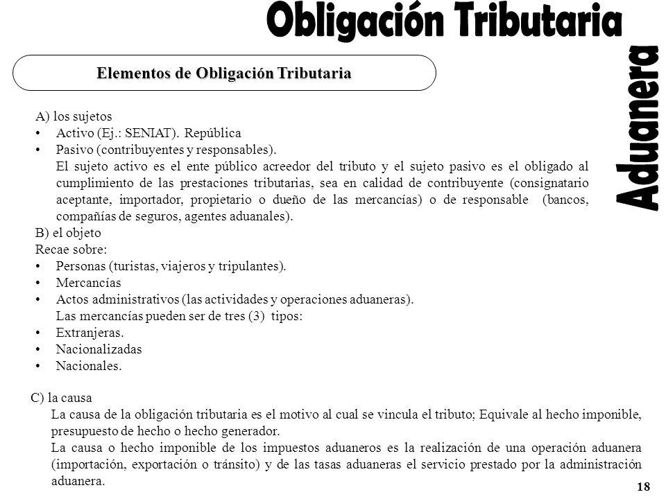 Obligación Tributaria