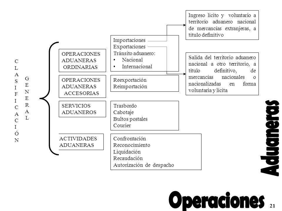 Aduaneras Operaciones