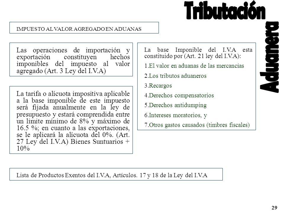 Tributación IMPUESTO AL VALOR AGREGADO EN ADUANAS.