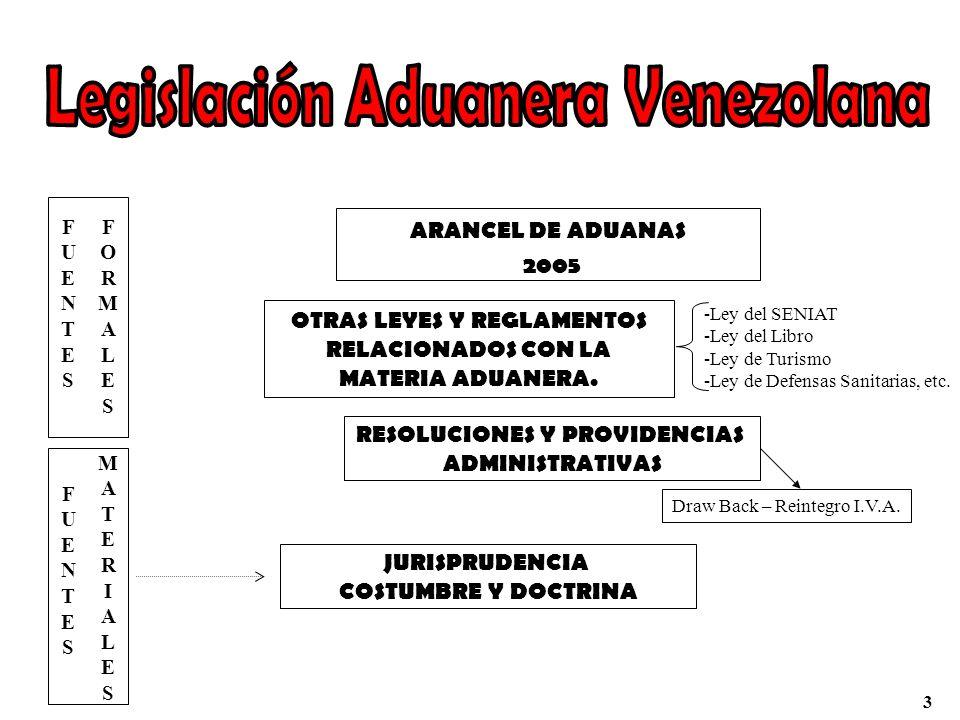 Legislación Aduanera Venezolana