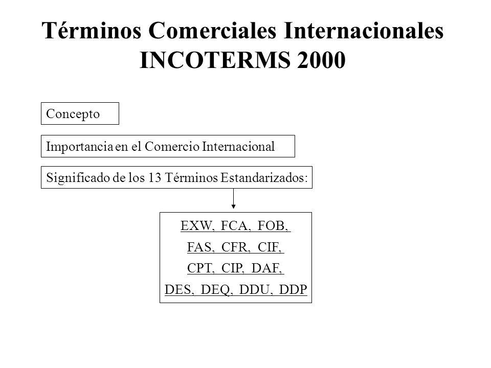 Términos Comerciales Internacionales
