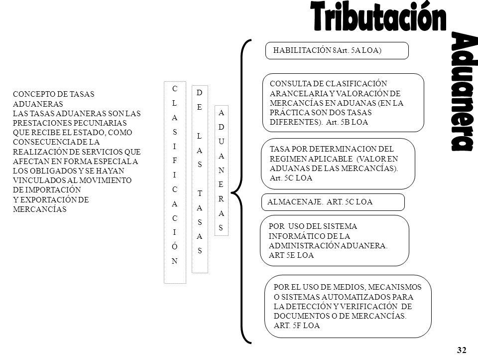 Tributación Aduanera 32 HABILITACIÓN 8Art. 5A LOA)