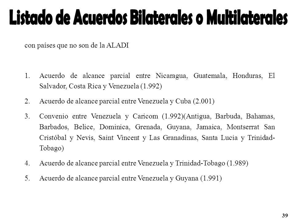 Listado de Acuerdos Bilaterales o Multilaterales
