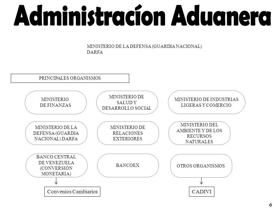 Administracíon Aduanera
