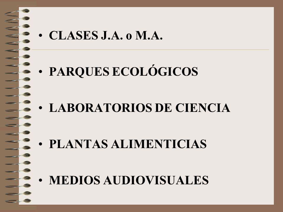 CLASES J.A.o M.A.PARQUES ECOLÓGICOS. LABORATORIOS DE CIENCIA.