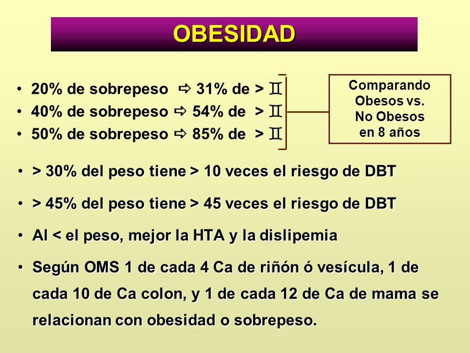 Comparando Obesos vs. No Obesos en 8 años