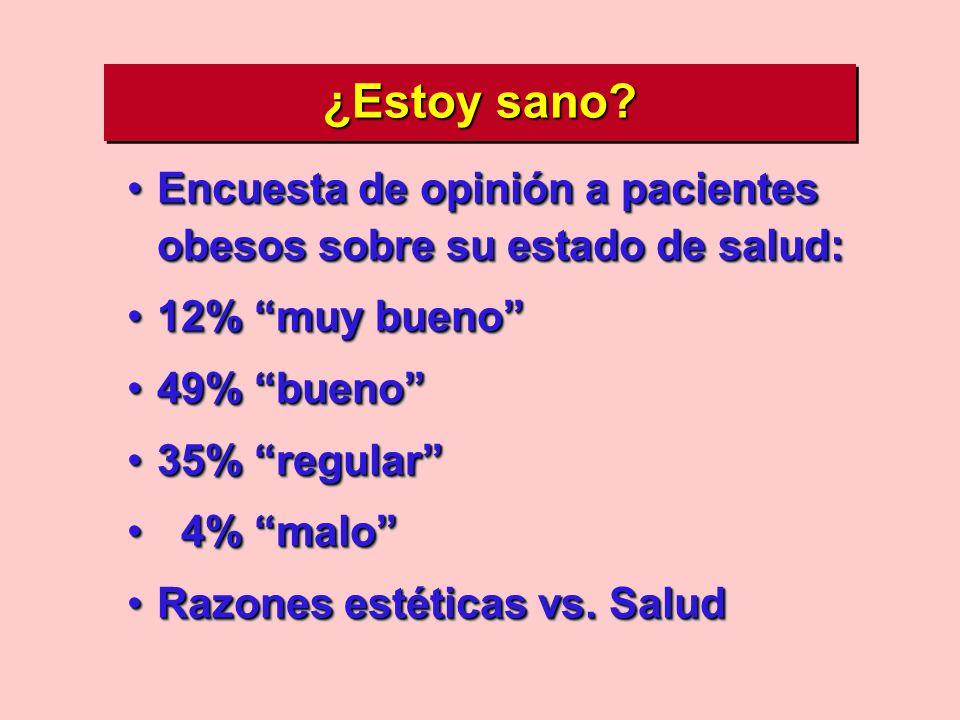 ¿Estoy sano Encuesta de opinión a pacientes obesos sobre su estado de salud: 12% muy bueno 49% bueno